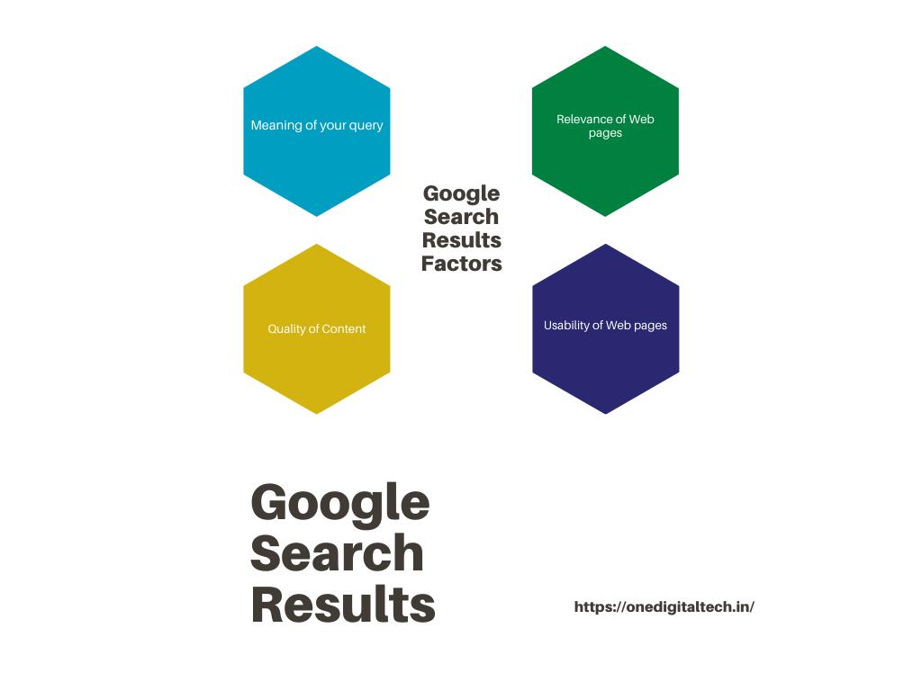 Google Search Results Factors